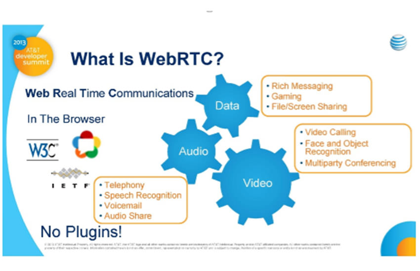 WebRTC_Finoit Technnology ( Mobile App Development Companyand Web Application Development Company)