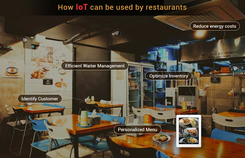restaurant-Finoit Technnology ( Mobile App Development Companyand Web Application Development Company)