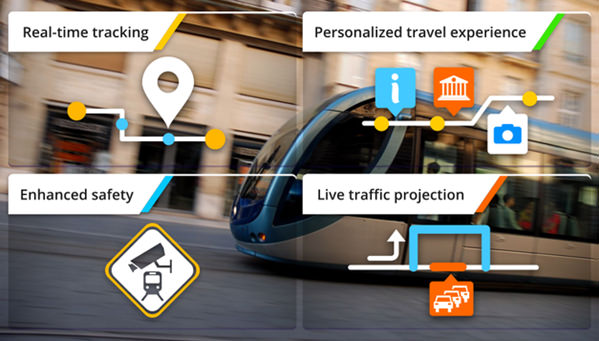 cisco-internet-of-things-trend-report