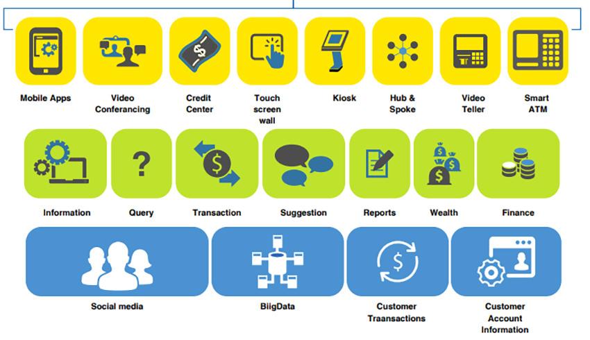 digital-transformation-in-banking