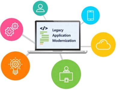 Legacy Application Modernization