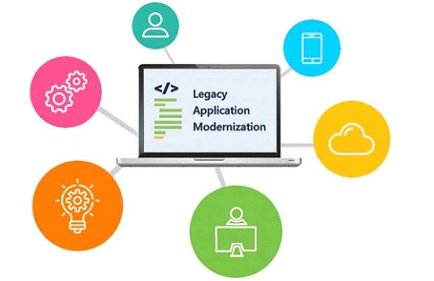 Legacy Application Modernization