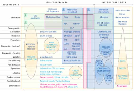 broader-picture-of-IoT-data